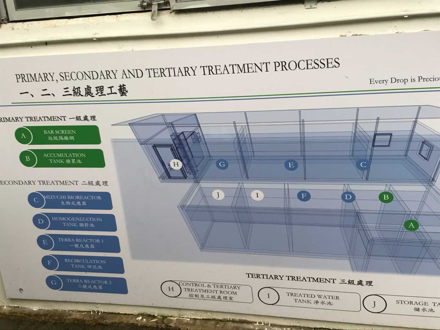 賽馬會慈善信託基金捐助學校建成生化淨水系統