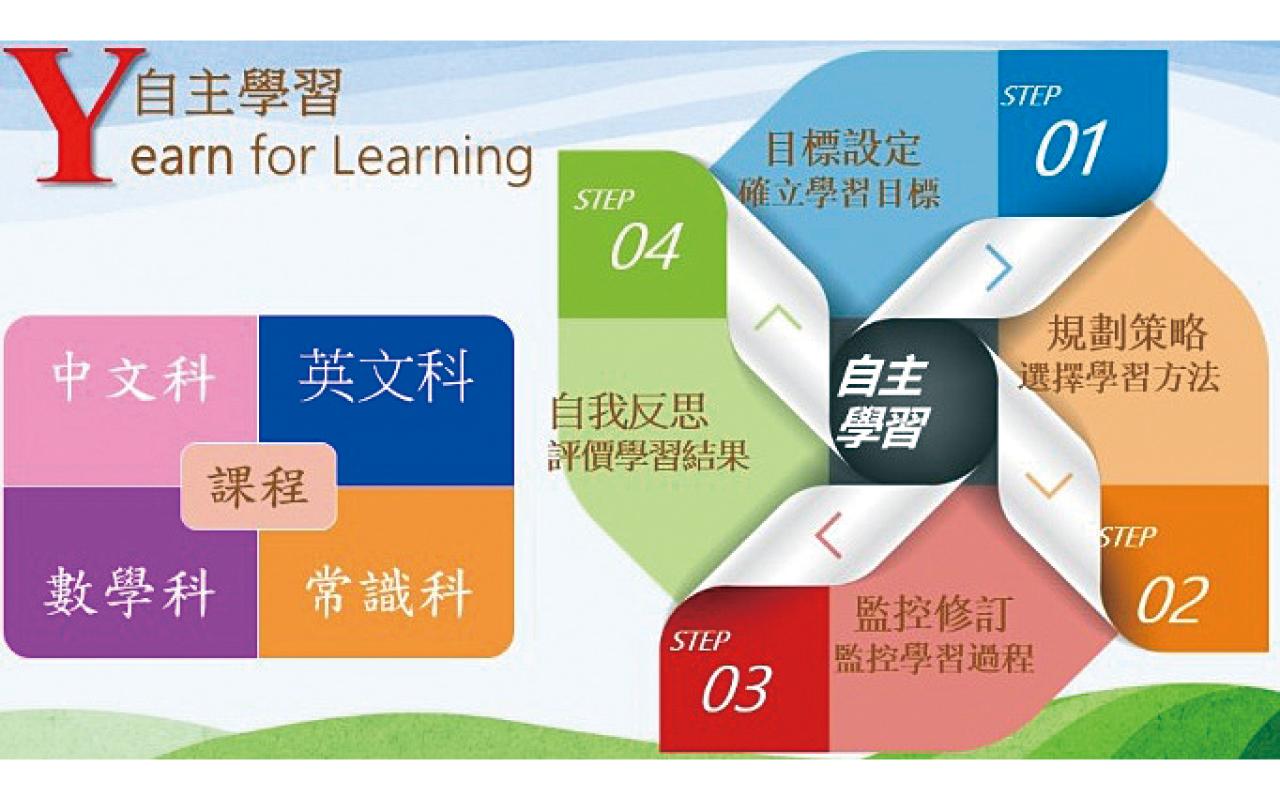 電子教學模式亦跳脫傳統的單向學習,教師可以按照課程內容設計不同的互動環節。