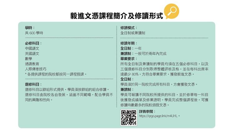 教育傳媒:毅進文憑課程簡介及修讀形式